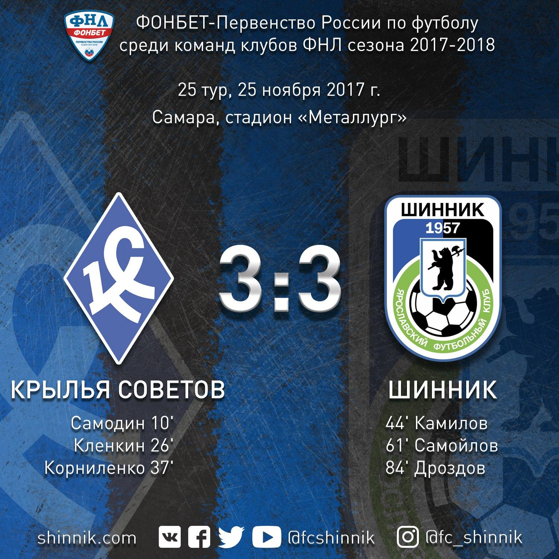 Прогноз на матч ФК Олимпиец - Шинник